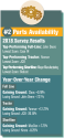 /ext/galleries/2018-equipment-dealers-assn-dealer-manufacturer-relations-survey/full/2-Parts-Availability_EDA_FE_0718.png