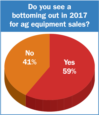 Do-you-see-a-bottoming-out-in-2017-for-ag-equipment-sales.png