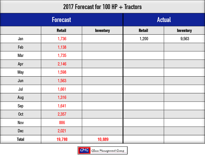 2017_100-HPTractors-Forecast_0217.png