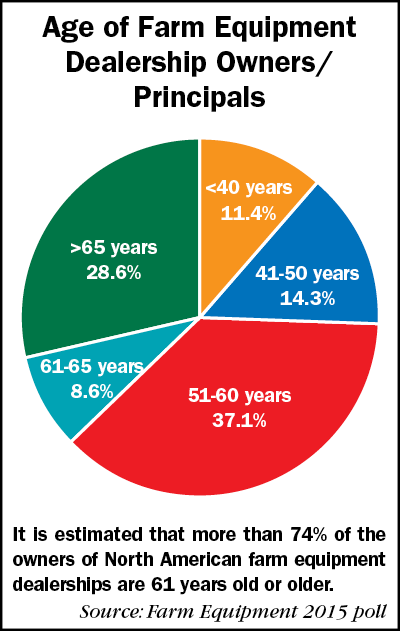 Age-of-Owners_pie-chart-basics_0416.png