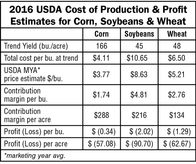 AEI_April_0417_USDA_Prod_Costs.png