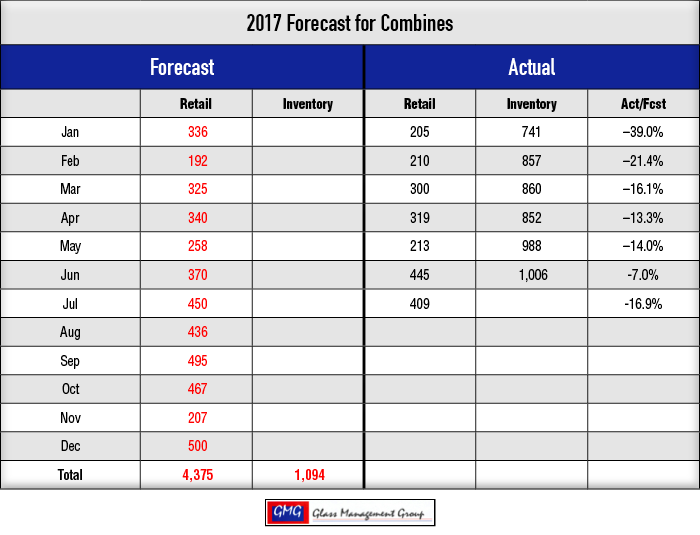 2017_Combines-Forecast_0717-1.png