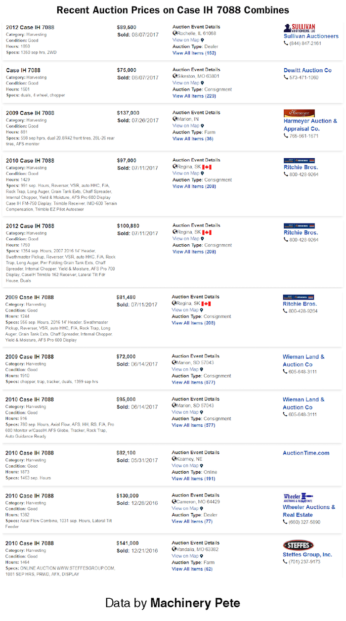 Recent-Auction-Prices-on-Case-IH-7088-Combines.png