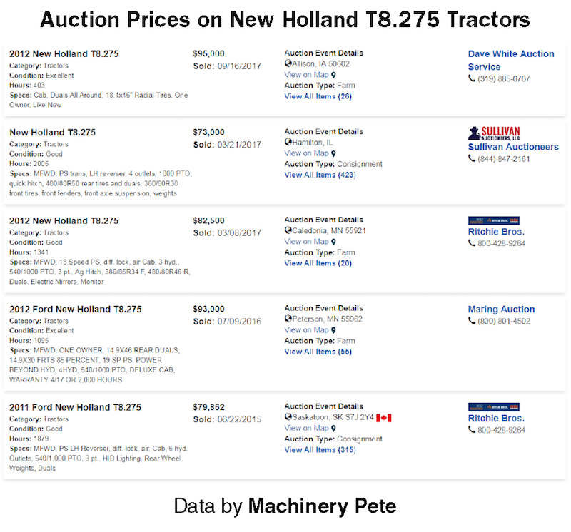 Auction-Prices-on-New-Holland-T8_275-Tractors.png