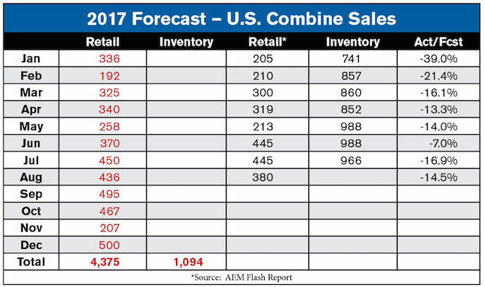 2017-Forecast-Tables5-1.jpg