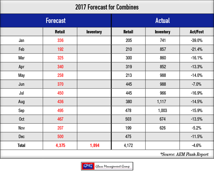 2017_Combines-Forecast_1117-2.png