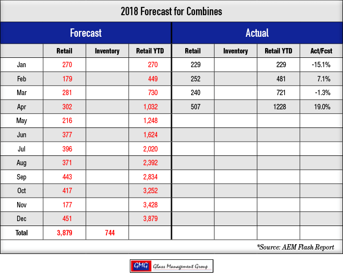 2018-Forecast-for-Combines_0418-1.png