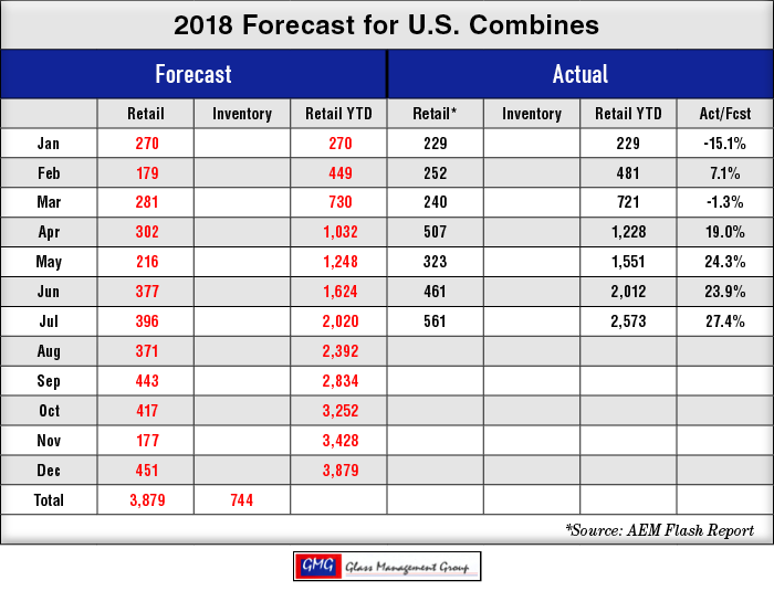 2018-Forecast-for-US-Combines-1.png