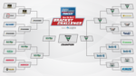 bracket challenge championship