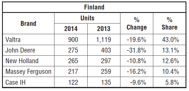 finland-sales.png