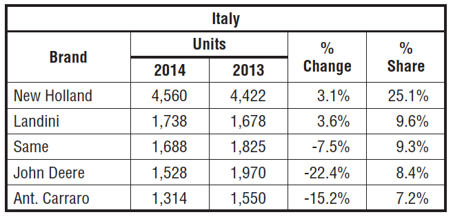 italy-sales.png