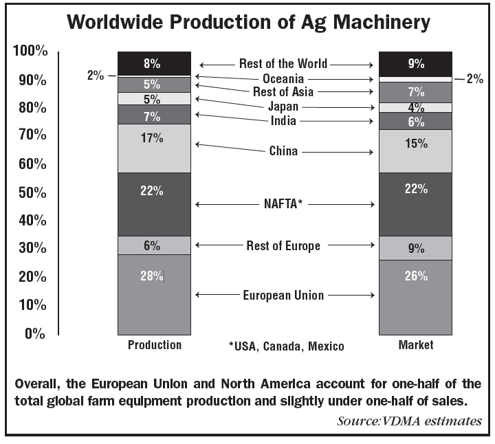 worldwide-production.png