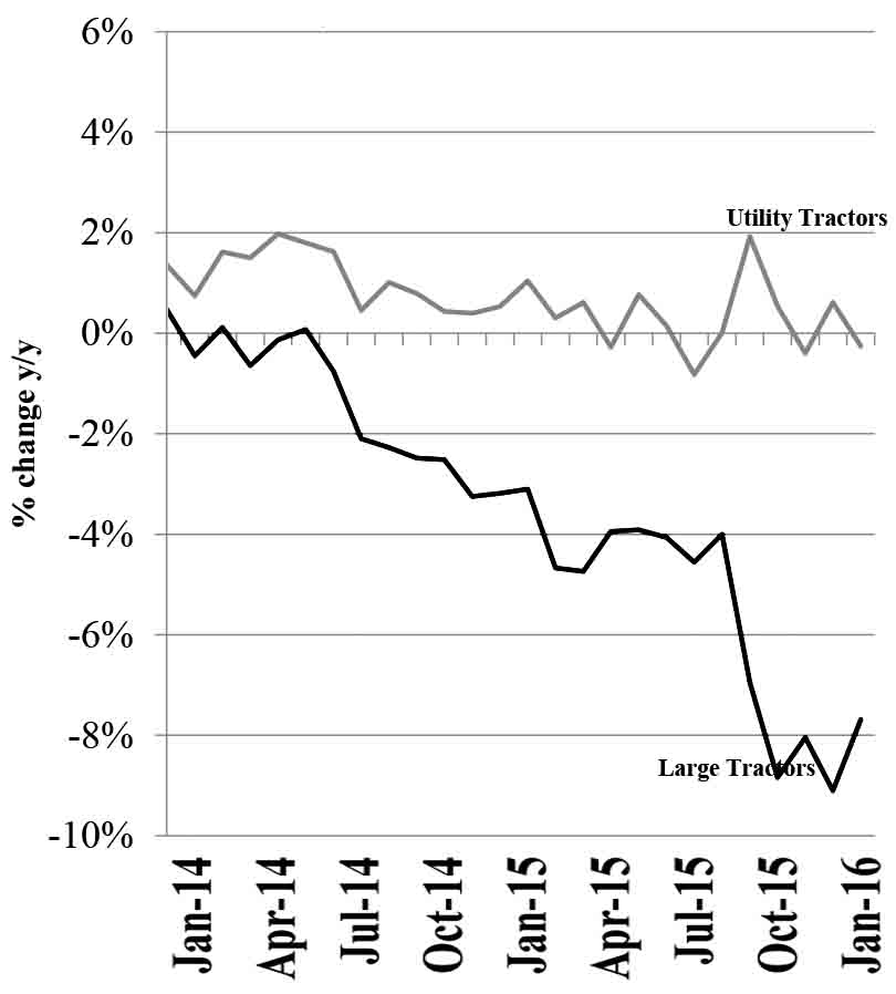 Used-Tractor-Pricing-Trends_0316.jpg