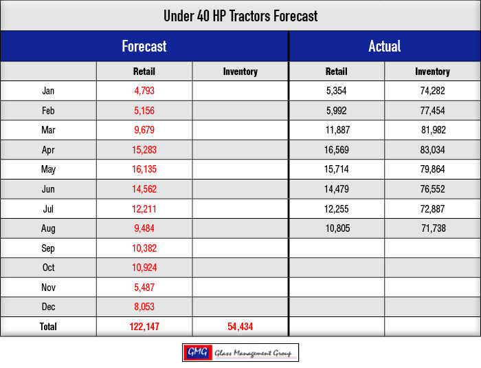 Under-40-HP-Tractors-Forecast.jpg