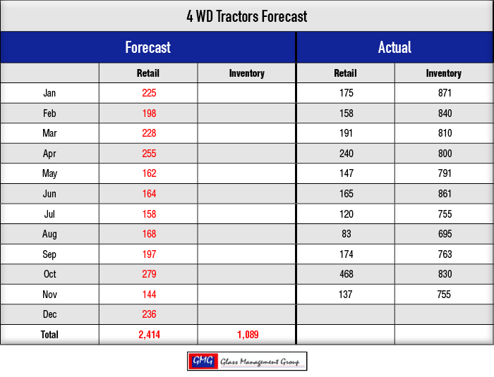 4-WD-Tractors-Forecast.jpg
