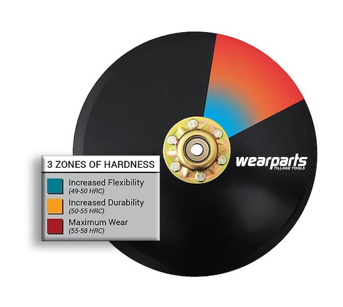 Wearparts Tillage Tools Seed Disc Opener Assemblies_0519 copy