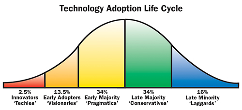 Tech_for_Profit_FE_0614_Chart.jpg