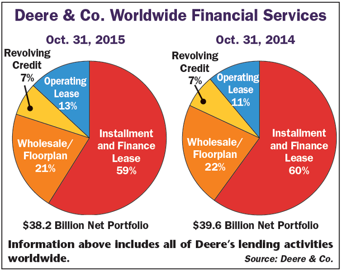 Worldwide_financial_services.png
