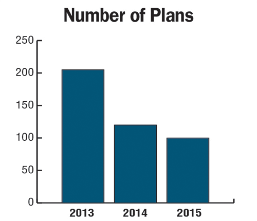 Number-of-Plans.png