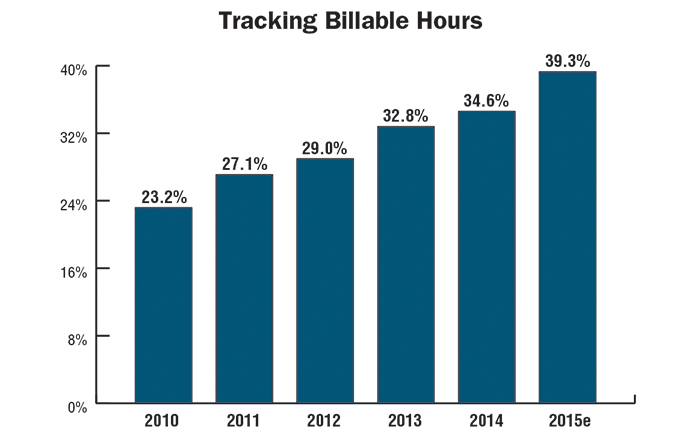 Tracking-Billable-Hours.png