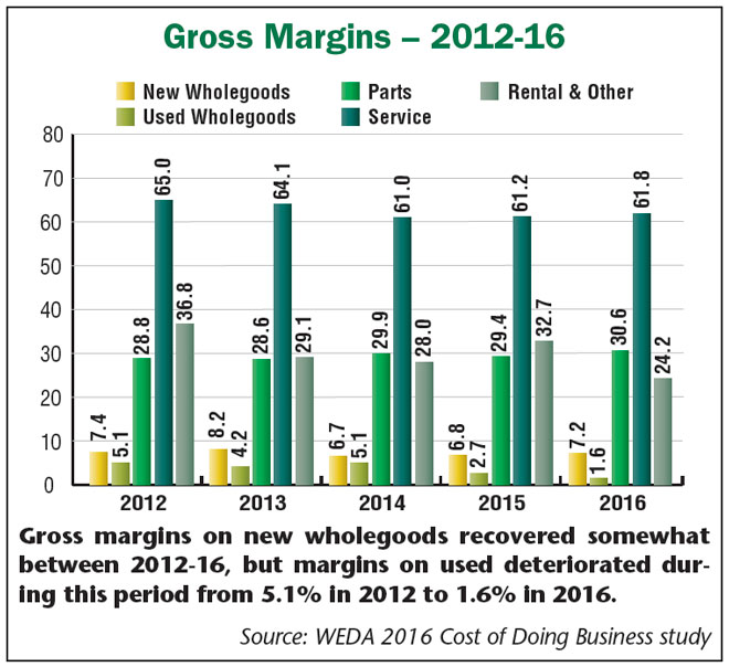 Gross_Margins_12-16.jpg