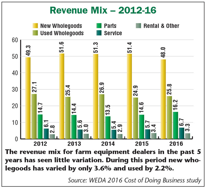 Revenue_mix_12-16.jpg