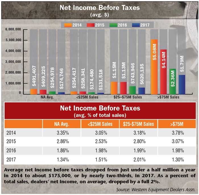 Net-Income-Before-Taxes.jpg