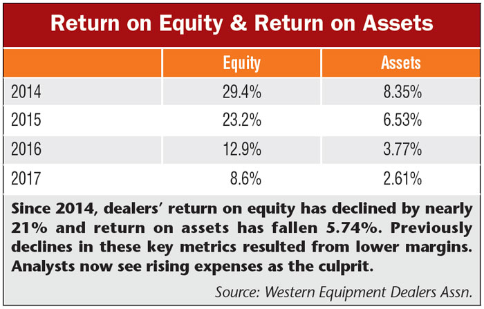 Return-on-Equity-and-Return-on-Assets.jpg