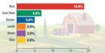 Farmer-Survey_FE_0921_art.jpg