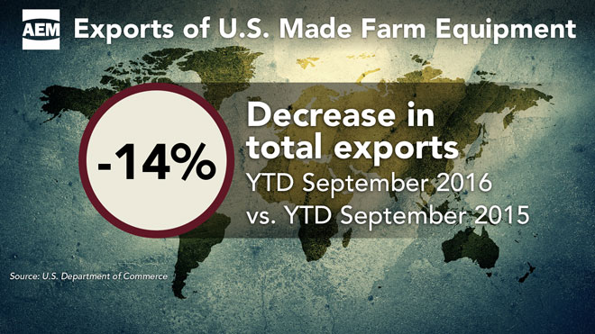Exports-of-US-made-Farm-Equip.jpg