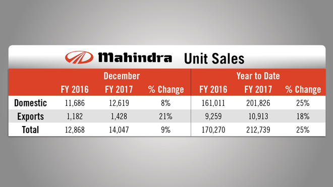 Mahindra-Table.jpg