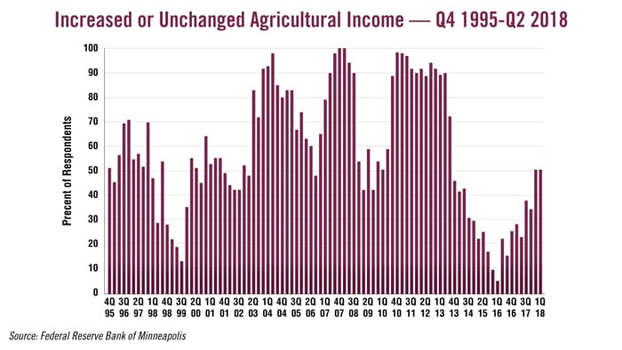 Increased-or-Unchanged-Agricultural-Income.jpg