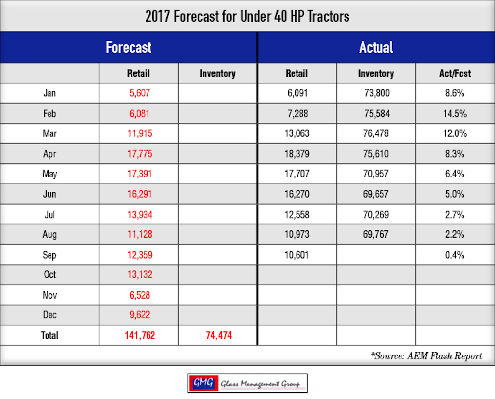 2017-Forecast-Tables-1.jpg