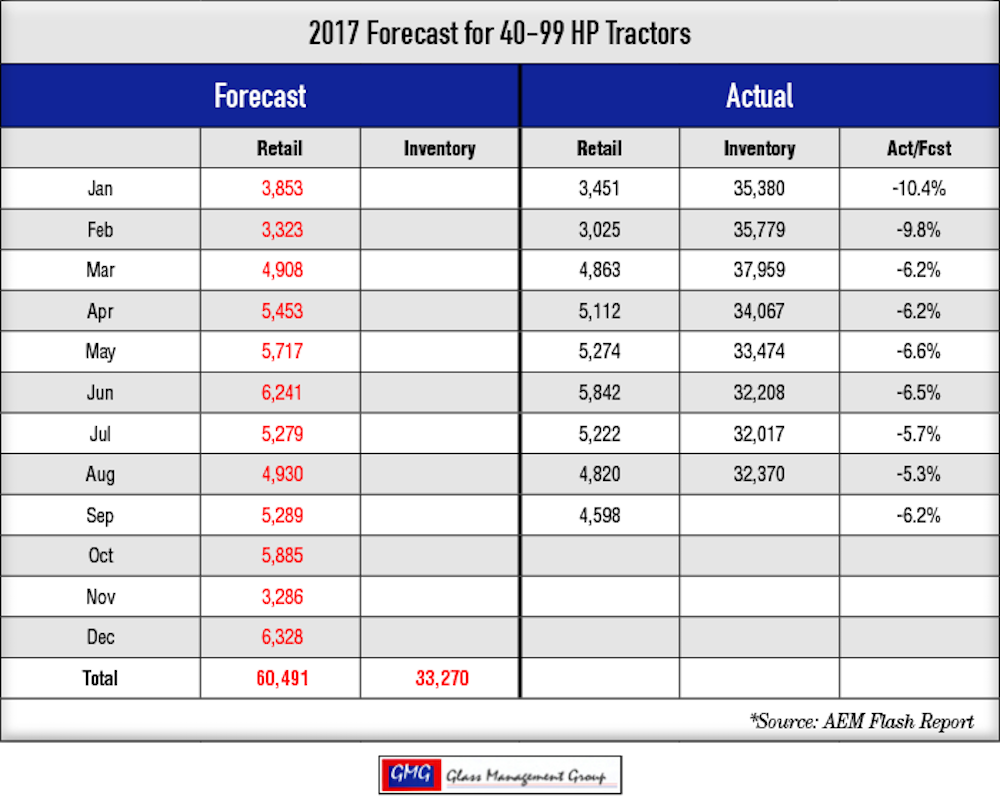 2017-Forecast-Tables2-1.jpg