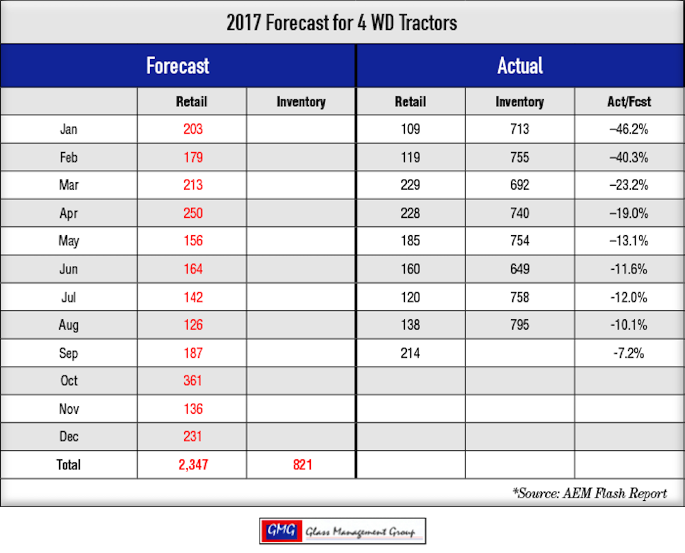 2017-Forecast-Tables4-1.jpg