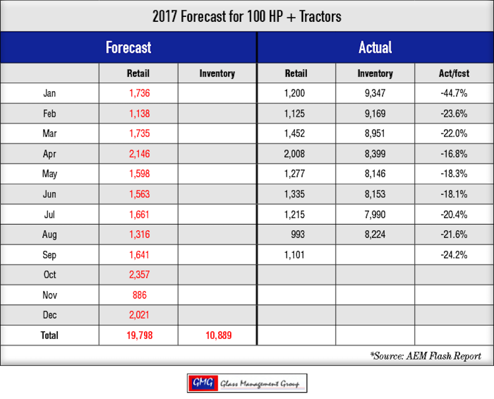 2017-Forecast-Tables3-1.jpg